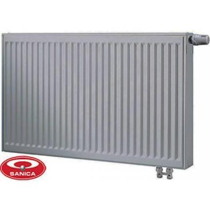 Стальные радиаторы SANICA Compact тип 22 (нижнее подключение)